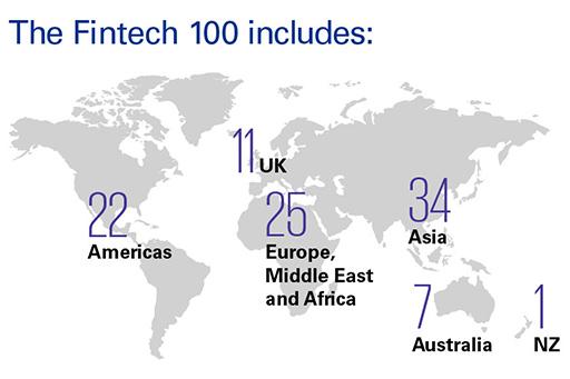 fintech 100榜单金融科技公司排名